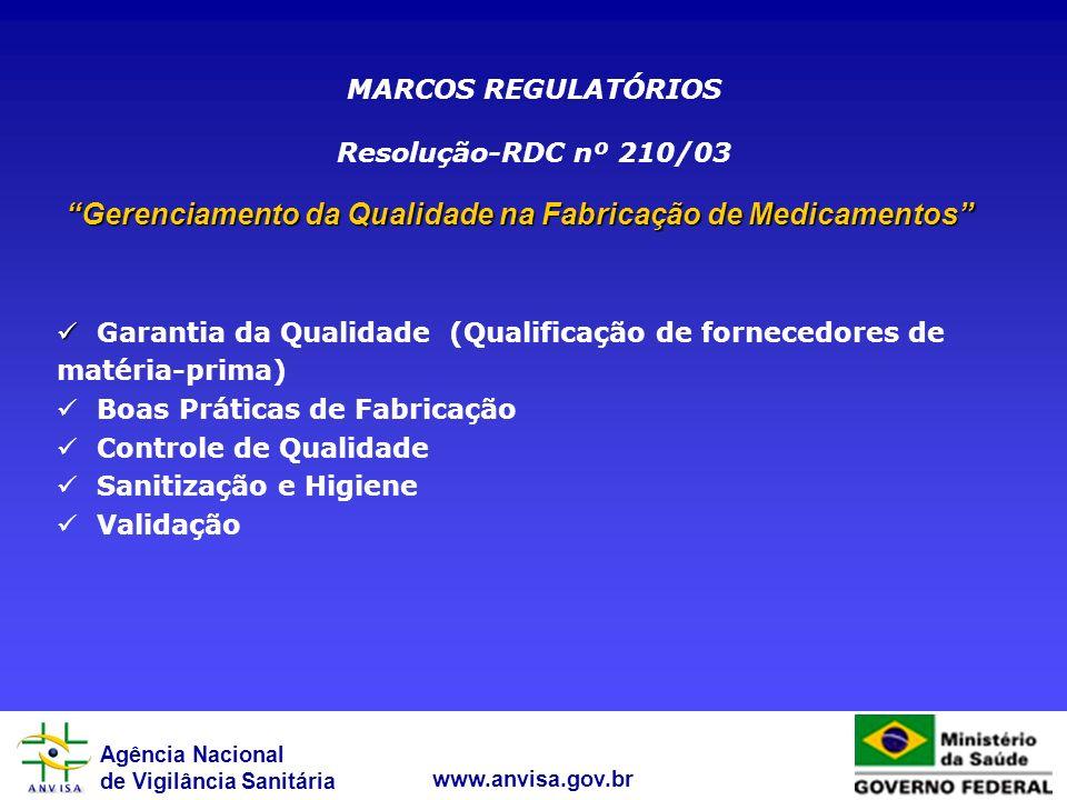 Agência Nacional de Vigilância Sanitária www.anvisa.gov.br Gerenciamento da Qualidade na Fabricação de Medicamentos MARCOS REGULATÓRIOS Resolução-RDC