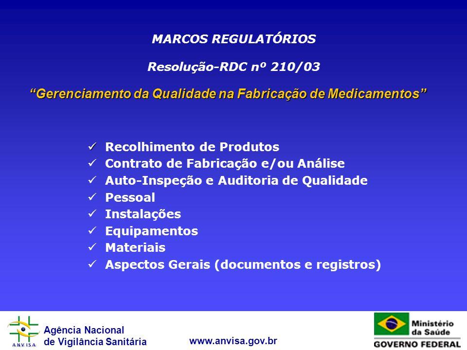 Agência Nacional de Vigilância Sanitária www.anvisa.gov.br MARCOS REGULATÓRIOS Resolução-RDC nº 210/03 Recolhimento de Produtos Contrato de Fabricação