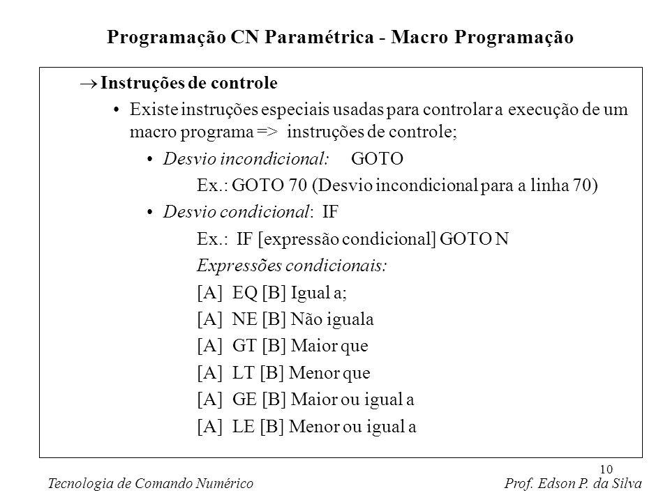 10 Instruções de controle Existe instruções especiais usadas para controlar a execução de um macro programa => instruções de controle; Desvio incondic