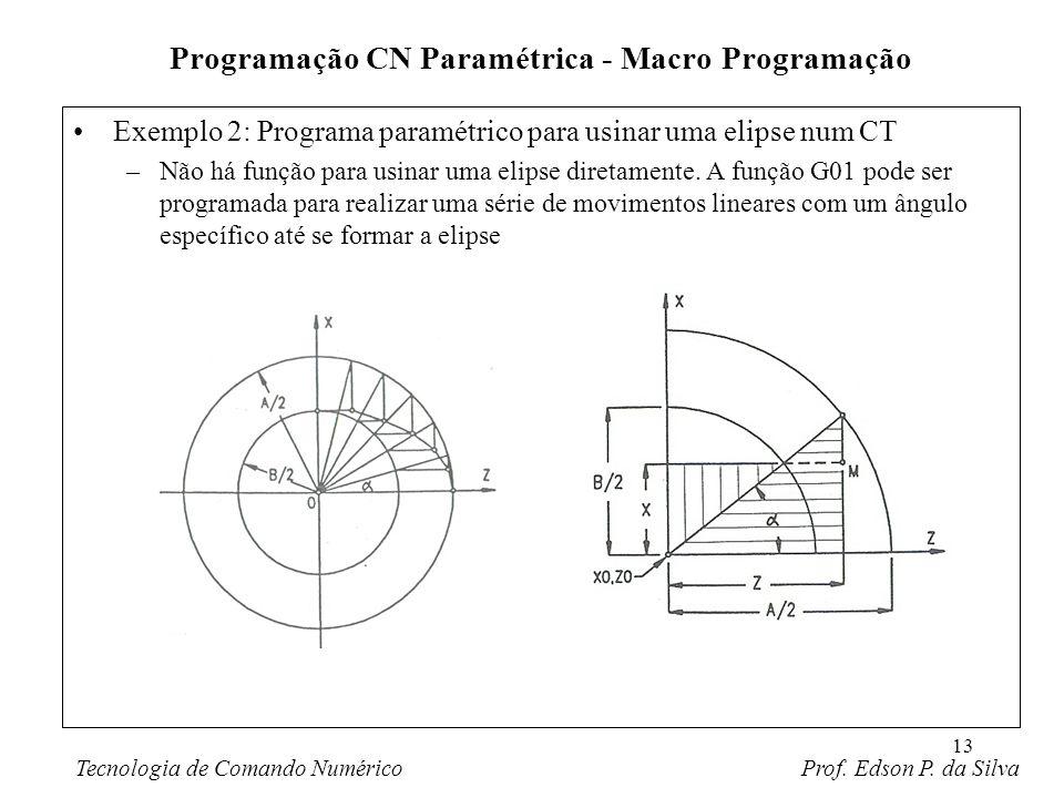 13 Exemplo 2: Programa paramétrico para usinar uma elipse num CT –Não há função para usinar uma elipse diretamente. A função G01 pode ser programada p