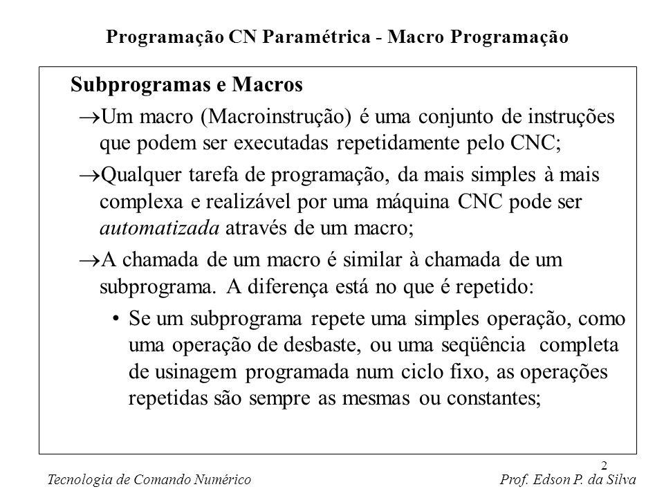 2 Subprogramas e Macros Um macro (Macroinstrução) é uma conjunto de instruções que podem ser executadas repetidamente pelo CNC; Qualquer tarefa de pro