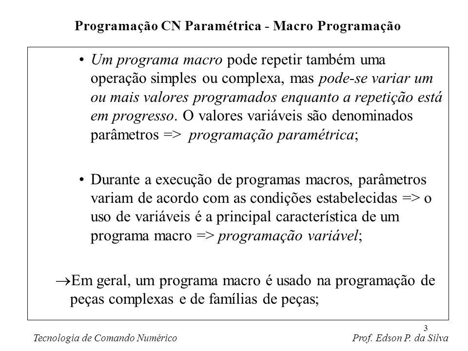 3 Um programa macro pode repetir também uma operação simples ou complexa, mas pode-se variar um ou mais valores programados enquanto a repetição está