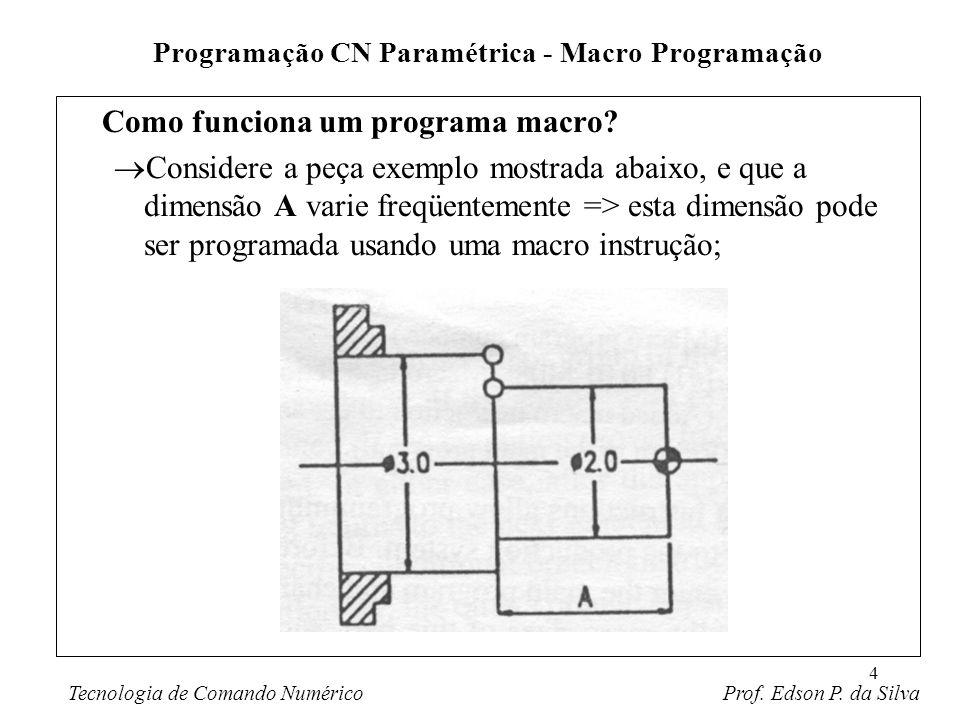 4 Como funciona um programa macro? Considere a peça exemplo mostrada abaixo, e que a dimensão A varie freqüentemente => esta dimensão pode ser program