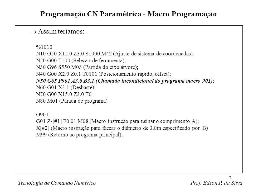 7 Assim teríamos: Programação CN Paramétrica - Macro Programação Tecnologia de Comando Numérico Prof. Edson P. da Silva %1010 N10 G50 X15.0 Z3.0 S1000