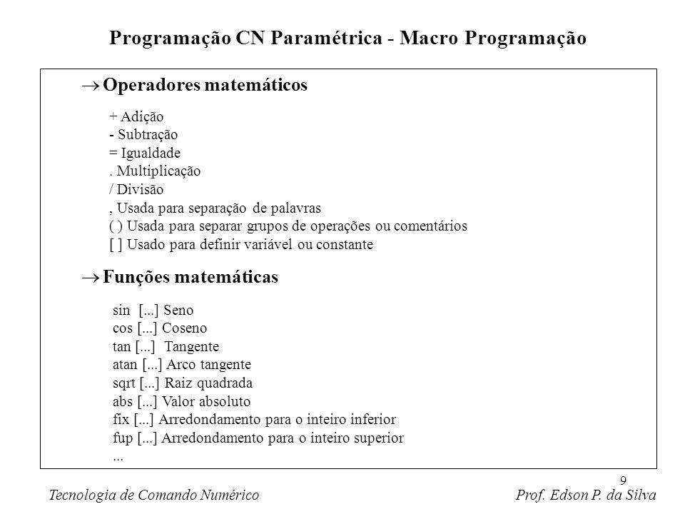9 Operadores matemáticos Funções matemáticas Programação CN Paramétrica - Macro Programação Tecnologia de Comando Numérico Prof. Edson P. da Silva + A