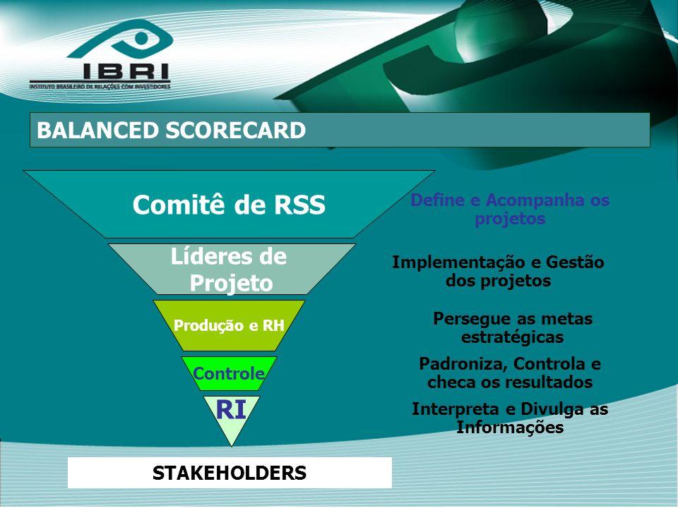 Comitê de RSS Define e Acompanha os projetos Implementação e Gestão dos projetos Líderes de Projeto Produção e RH Controle RI Padroniza, Controla e ch