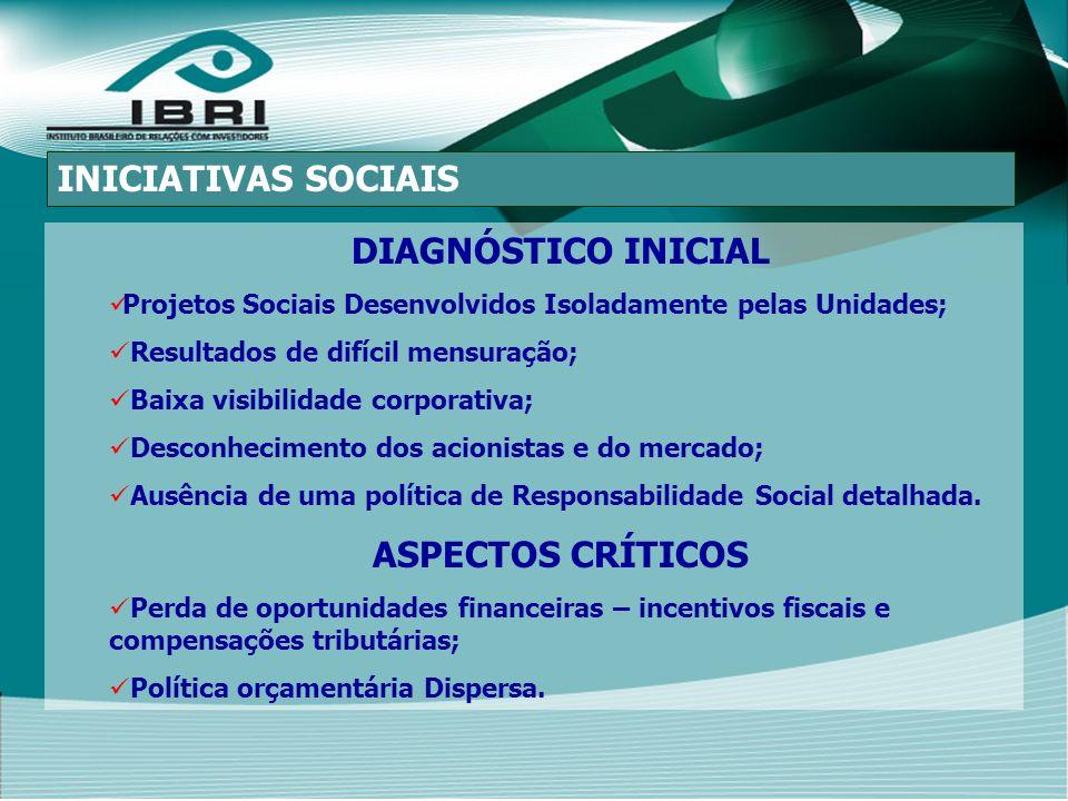 DIAGNÓSTICO INICIAL Projetos Sociais Desenvolvidos Isoladamente pelas Unidades; Resultados de difícil mensuração; Baixa visibilidade corporativa; Desconhecimento dos acionistas e do mercado; Ausência de uma política de Responsabilidade Social detalhada.