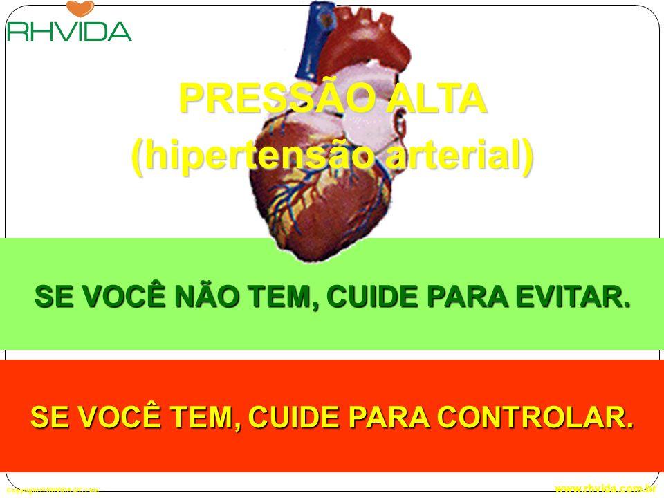 Copyright © RHVIDA S/C Ltda.www.rhvida.com.br SE VOCÊ NÃO TEM, CUIDE PARA EVITAR.