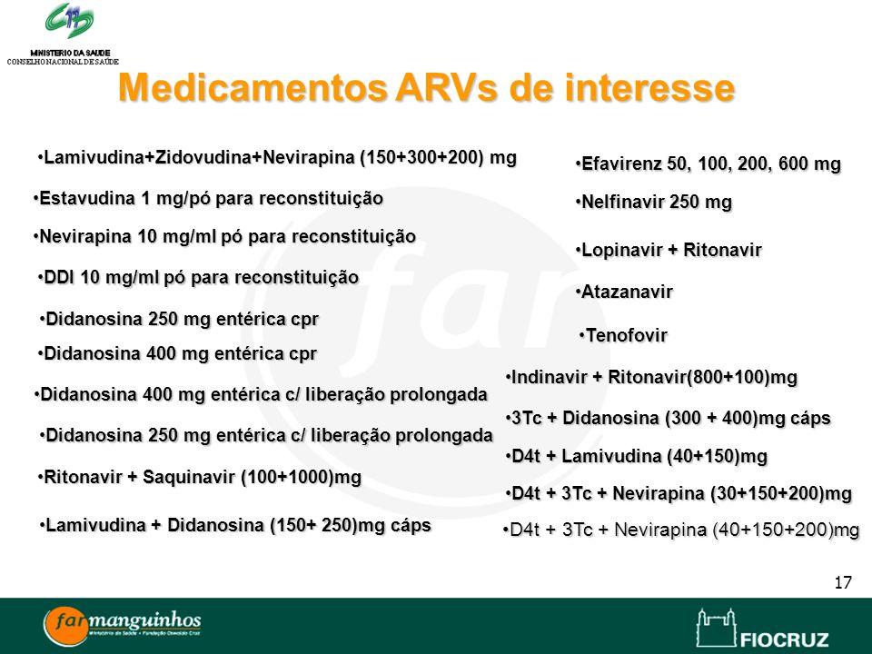 17 Medicamentos ARVs de interesse Lamivudina+Zidovudina+Nevirapina (150+300+200) mgLamivudina+Zidovudina+Nevirapina (150+300+200) mg Nevirapina 10 mg/