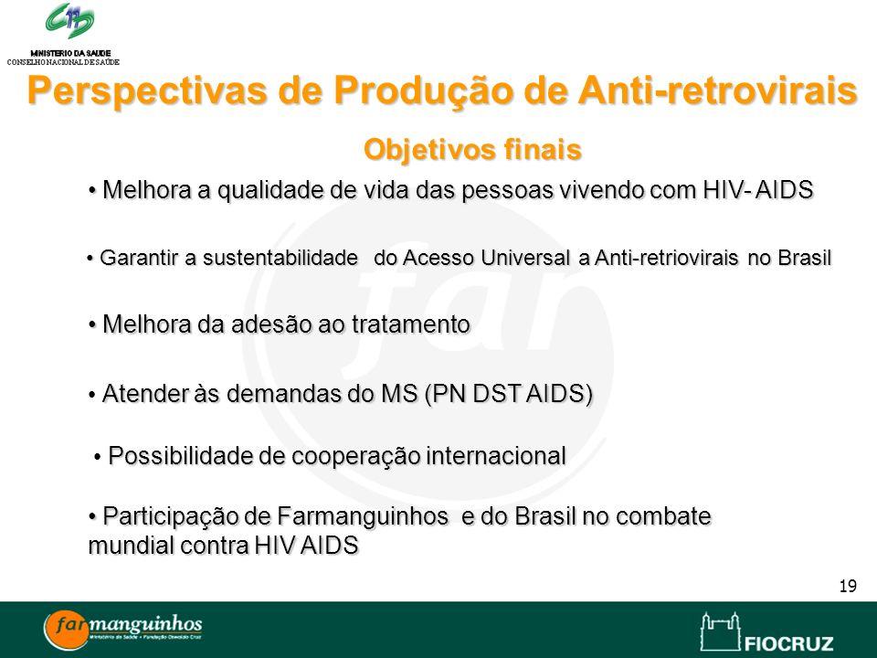 19 Participação de Farmanguinhos e do Brasil no combate mundial contra HIV AIDS Participação de Farmanguinhos e do Brasil no combate mundial contra HI