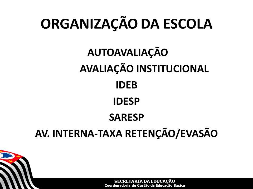 SECRETARIA DA EDUCAÇÃO Coordenadoria de Gestão da Educação Básica EQUIPE DE GESTÃO PROFESSORES FUNCIONÁRIOS GRUPO DE ALUNOS ATENDIDOS ORGANIZAÇÃO DA ESCOLA 5 5