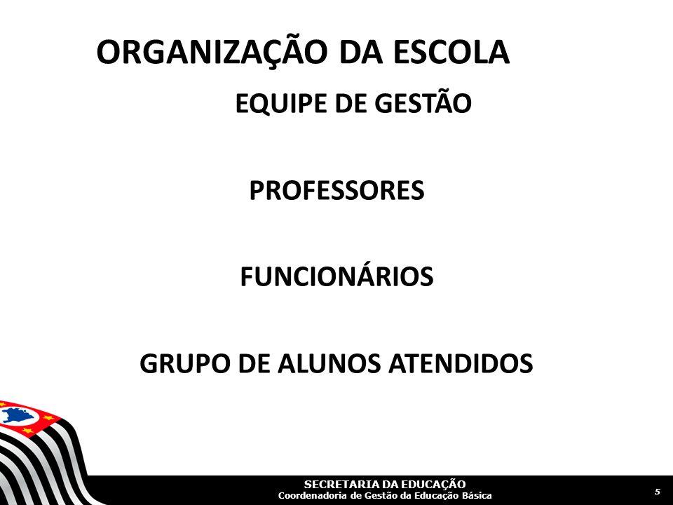 SECRETARIA DA EDUCAÇÃO Coordenadoria de Gestão da Educação Básica Instituir a prática da autoavaliação como estratégia imprescindível à boa gestão, e consequentemente, favorecer a aprendizagem dos estudantes AUTOAVALIAÇÃO 6 6