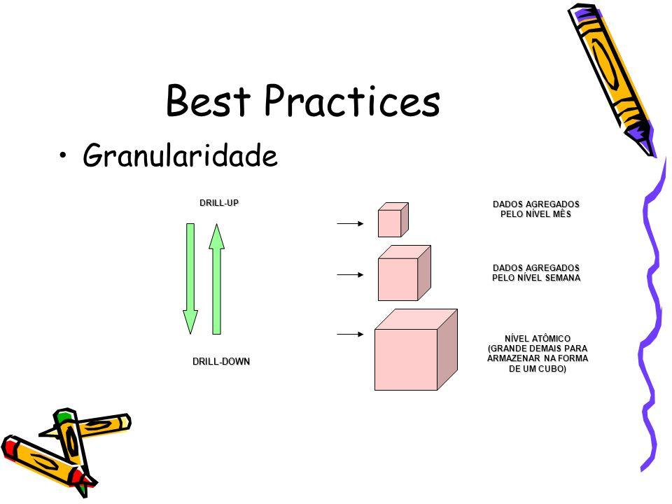 Best Practices Granularidade NÍVEL ATÔMICO (GRANDE DEMAIS PARA ARMAZENAR NA FORMA DE UM CUBO) DADOS AGREGADOS PELO NÍVEL SEMANA DADOS AGREGADOS PELO N