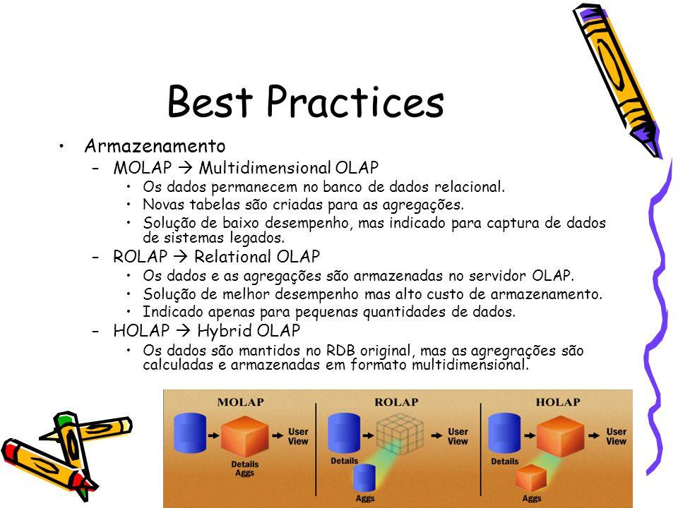 Best Practices Armazenamento –MOLAP Multidimensional OLAP Os dados permanecem no banco de dados relacional. Novas tabelas são criadas para as agregaçõ