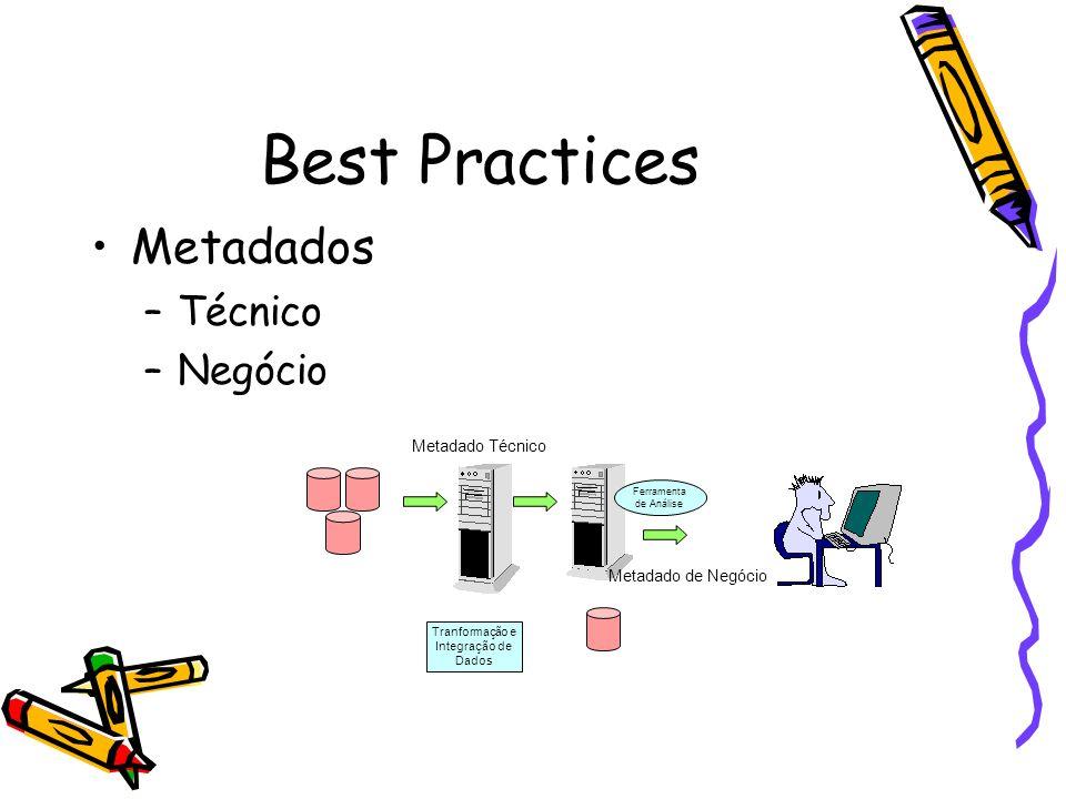 Best Practices Metadados –Técnico –Negócio Ferramenta de Análise Tranformação e Integração de Dados Metadado Técnico Metadado de Negócio