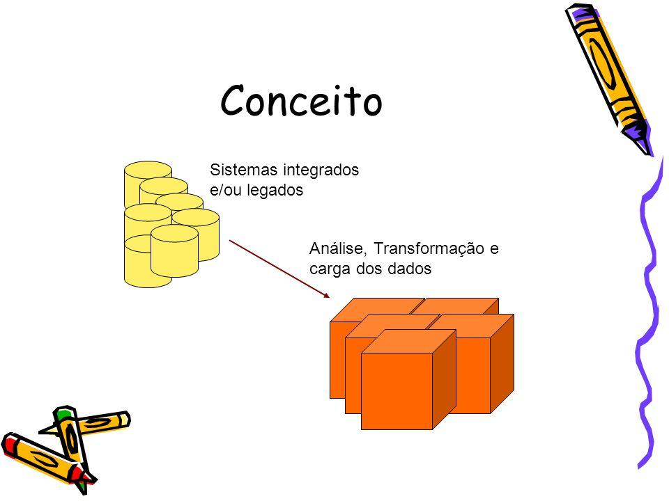 Conceito Sistemas integrados e/ou legados Análise, Transformação e carga dos dados
