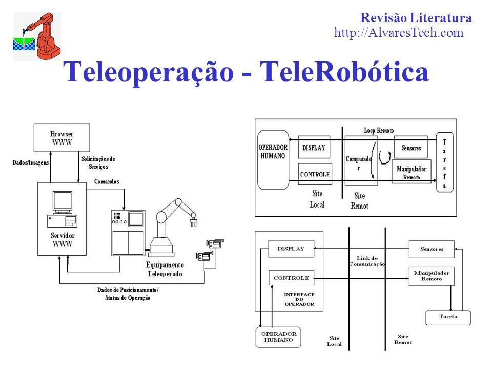 Revisão Literatura http://AlvaresTech.com Teleoperação - TeleRobótica