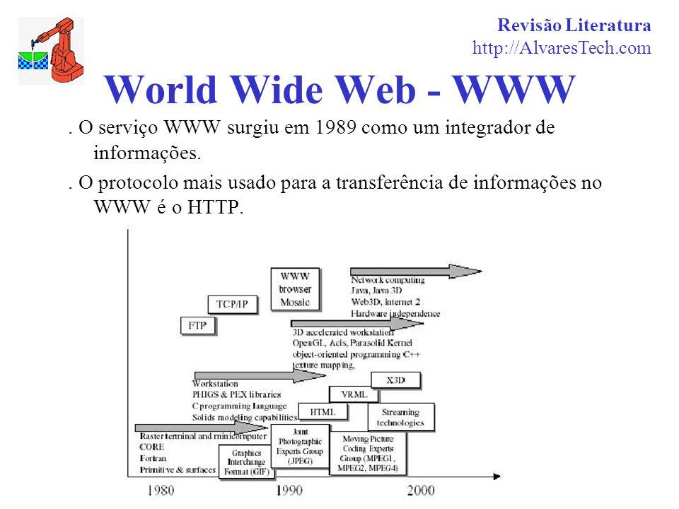 Revisão Literatura http://AlvaresTech.com World Wide Web - WWW. O serviço WWW surgiu em 1989 como um integrador de informações.. O protocolo mais usad