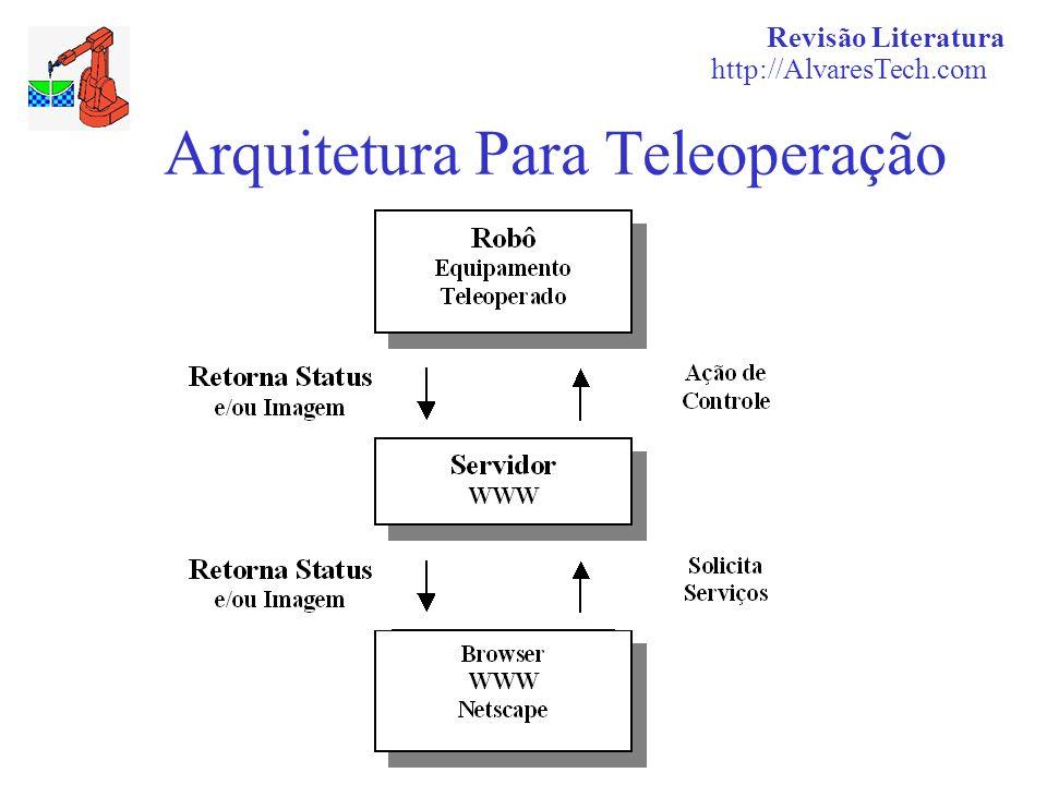 Arquitetura Para Teleoperação Revisão Literatura http://AlvaresTech.com