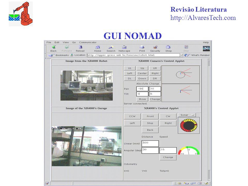 GUI NOMAD Revisão Literatura http://AlvaresTech.com
