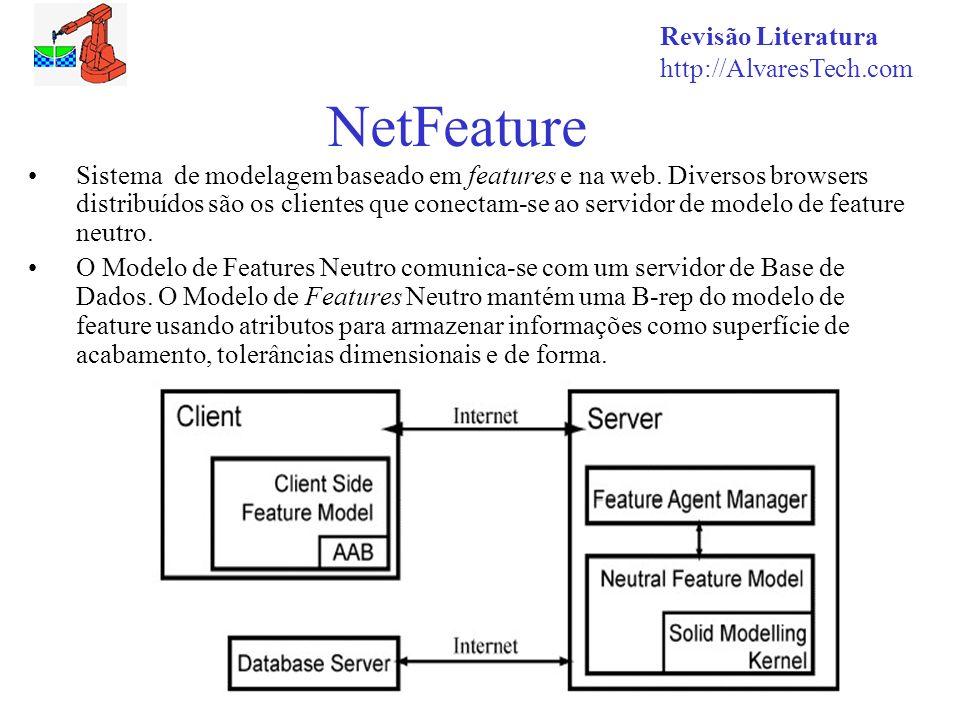 Revisão Literatura http://AlvaresTech.com NetFeature Sistema de modelagem baseado em features e na web. Diversos browsers distribuídos são os clientes