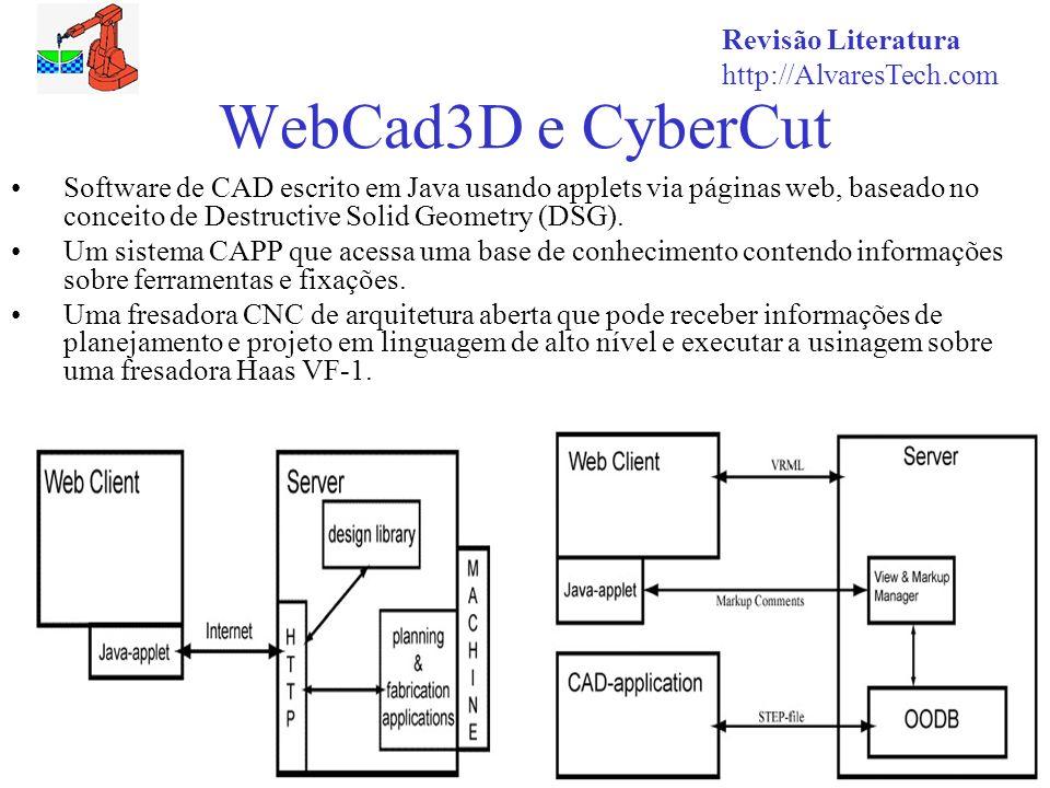 Revisão Literatura http://AlvaresTech.com WebCad3D e CyberCut Software de CAD escrito em Java usando applets via páginas web, baseado no conceito de D