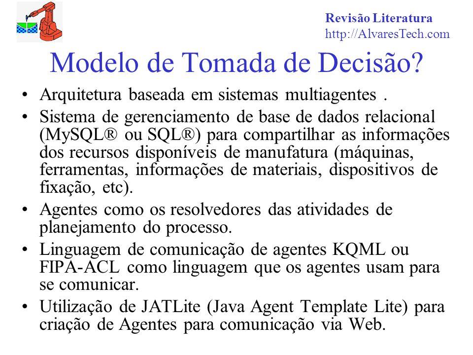 Revisão Literatura http://AlvaresTech.com Modelo de Tomada de Decisão? Arquitetura baseada em sistemas multiagentes. Sistema de gerenciamento de base