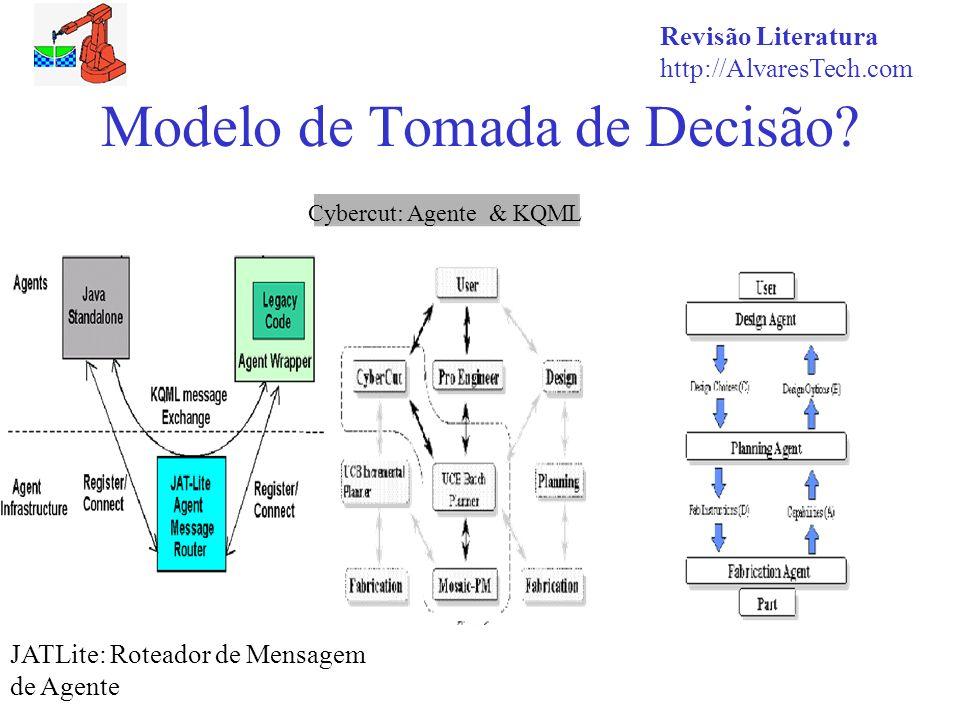 Revisão Literatura http://AlvaresTech.com Modelo de Tomada de Decisão? Cybercut: Agente & KQML JATLite: Roteador de Mensagem de Agente