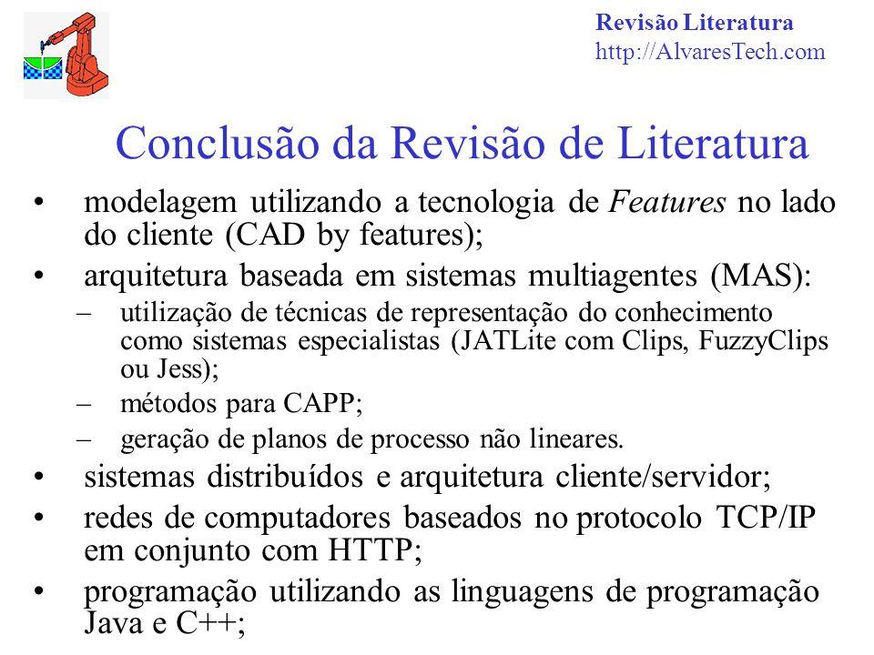 Conclusão da Revisão de Literatura Revisão Literatura http://AlvaresTech.com modelagem utilizando a tecnologia de Features no lado do cliente (CAD by