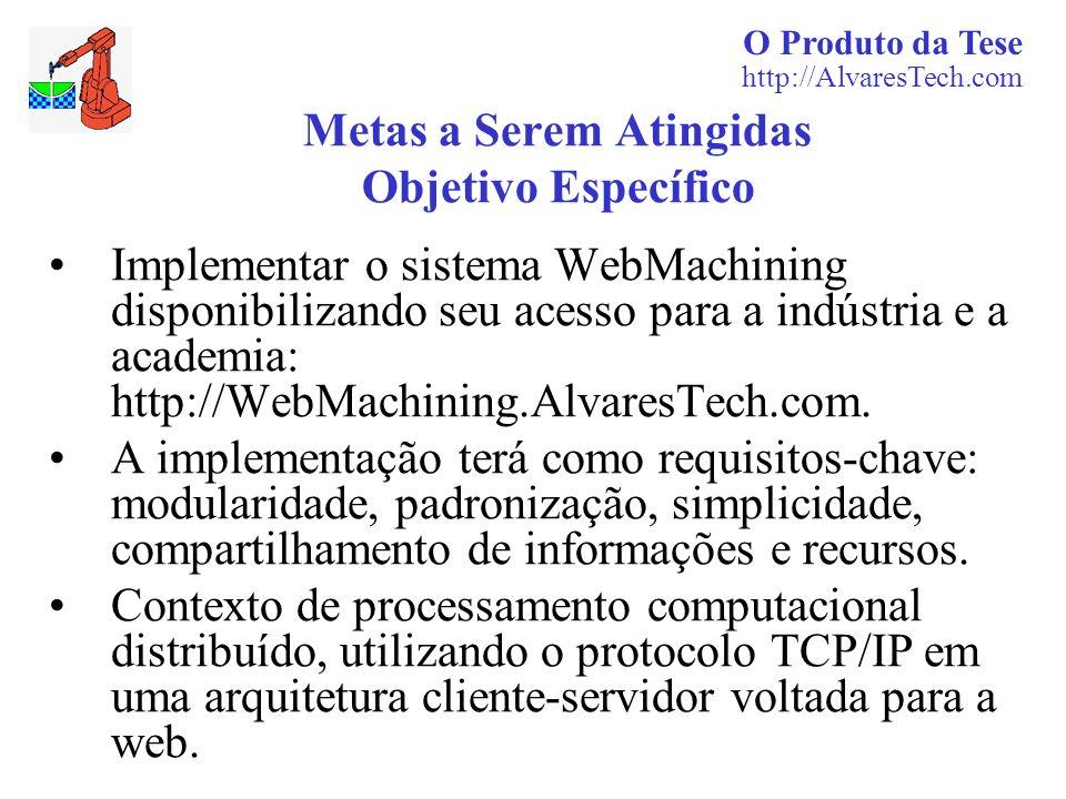 O Produto da Tese http://AlvaresTech.com Metas a Serem Atingidas Objetivo Específico Implementar o sistema WebMachining disponibilizando seu acesso pa