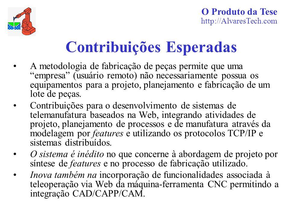 O Produto da Tese http://AlvaresTech.com Contribuições Esperadas A metodologia de fabricação de peças permite que uma empresa (usuário remoto) não nec