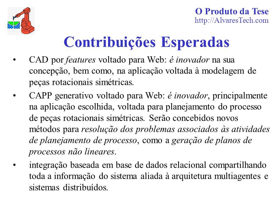 O Produto da Tese http://AlvaresTech.com Contribuições Esperadas CAD por features voltado para Web: é inovador na sua concepção, bem como, na aplicaçã
