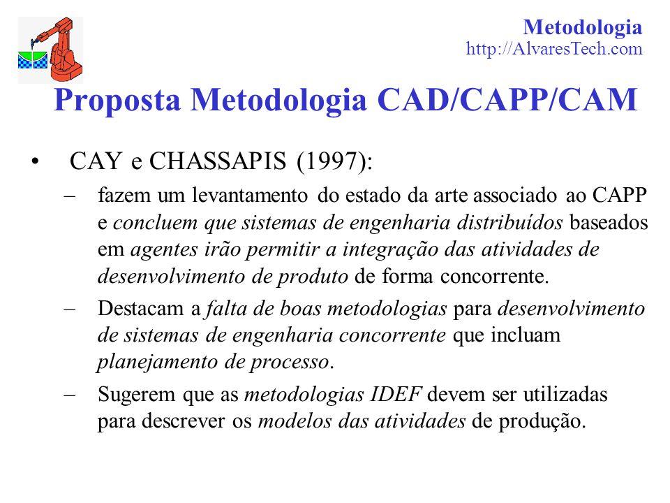 Metodologia http://AlvaresTech.com Proposta Metodologia CAD/CAPP/CAM CAY e CHASSAPIS (1997): –fazem um levantamento do estado da arte associado ao CAP