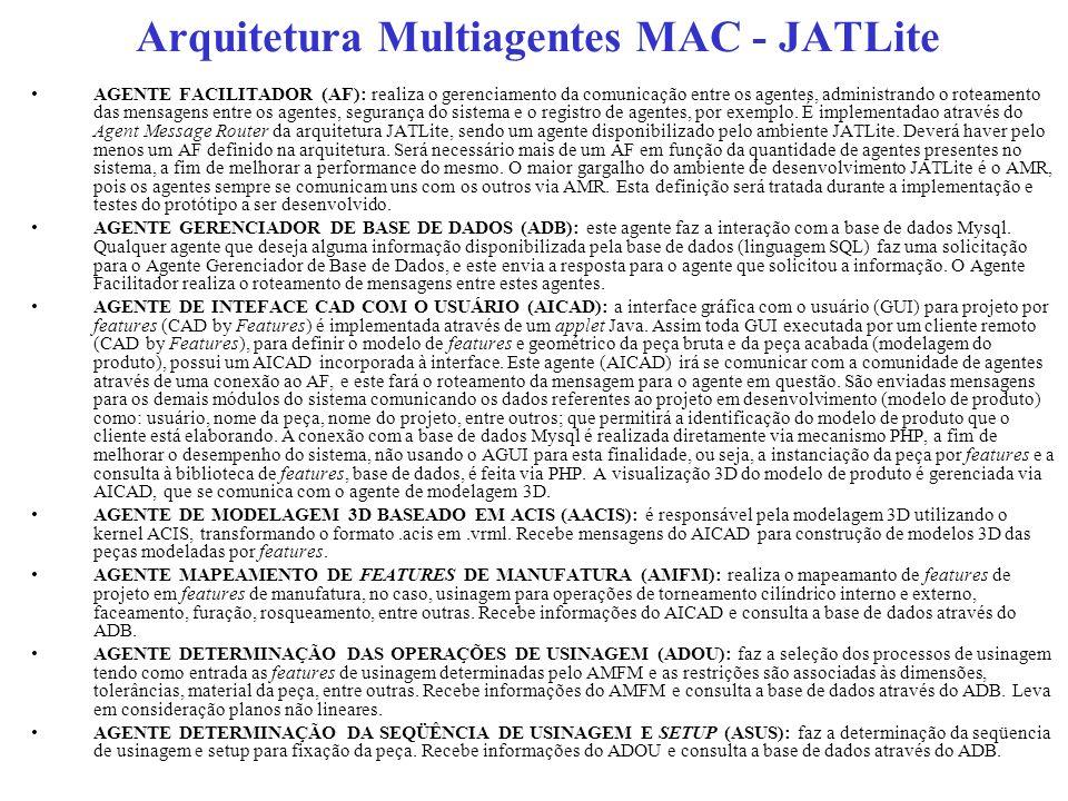 Arquitetura Multiagentes MAC - JATLite AGENTE FACILITADOR (AF): realiza o gerenciamento da comunicação entre os agentes, administrando o roteamento da