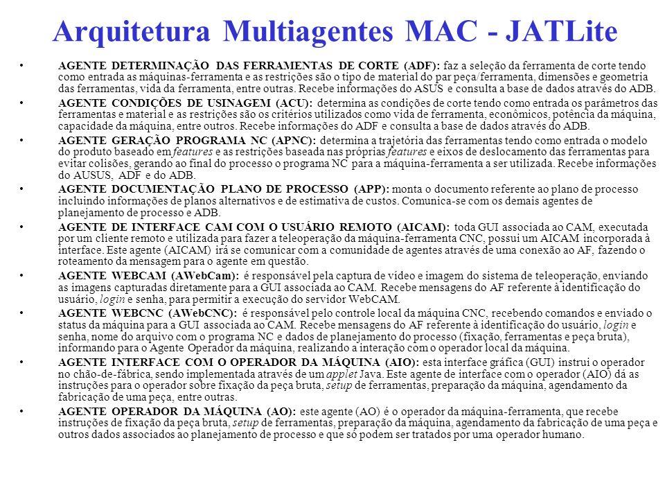 Arquitetura Multiagentes MAC - JATLite AGENTE DETERMINAÇÃO DAS FERRAMENTAS DE CORTE (ADF): faz a seleção da ferramenta de corte tendo como entrada as