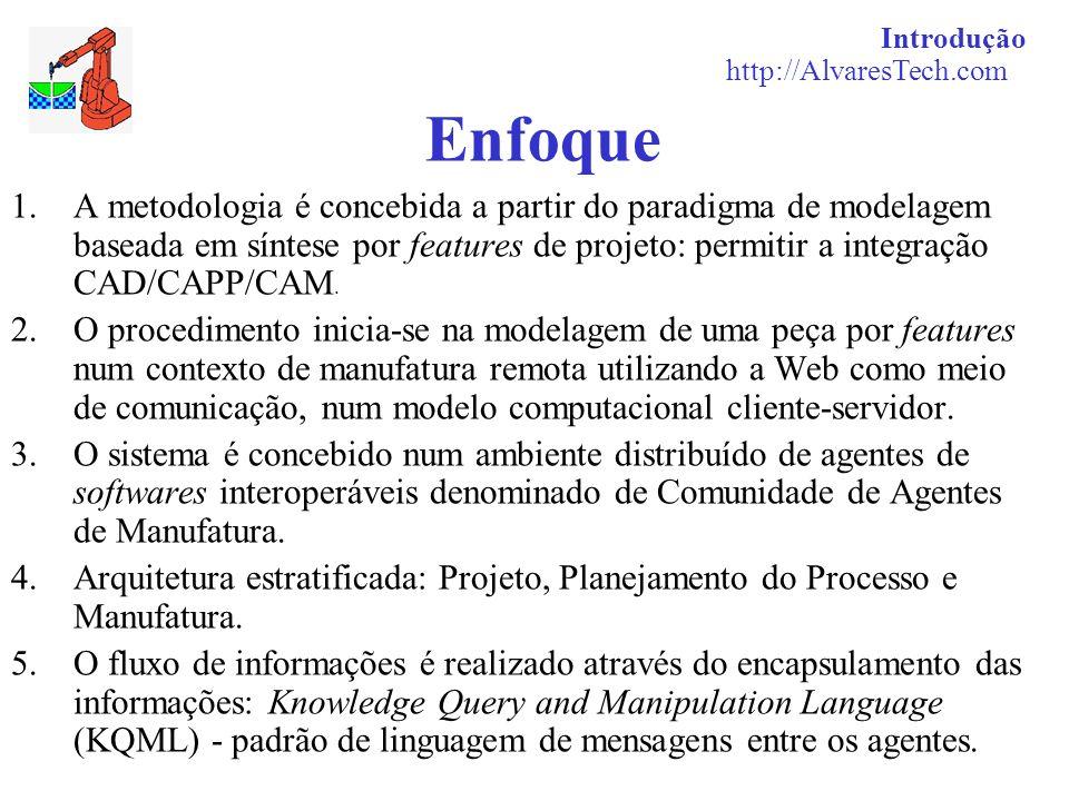 Introdução http://AlvaresTech.com Enfoque 1.A metodologia é concebida a partir do paradigma de modelagem baseada em síntese por features de projeto: p