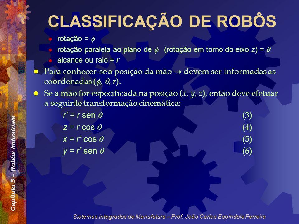 Capítulo 5 – Robôs Industriais Sistemas Integrados de Manufatura – Prof. João Carlos Espíndola Ferreira CLASSIFICAÇÃO DE ROBÔS rotação = rotação paral