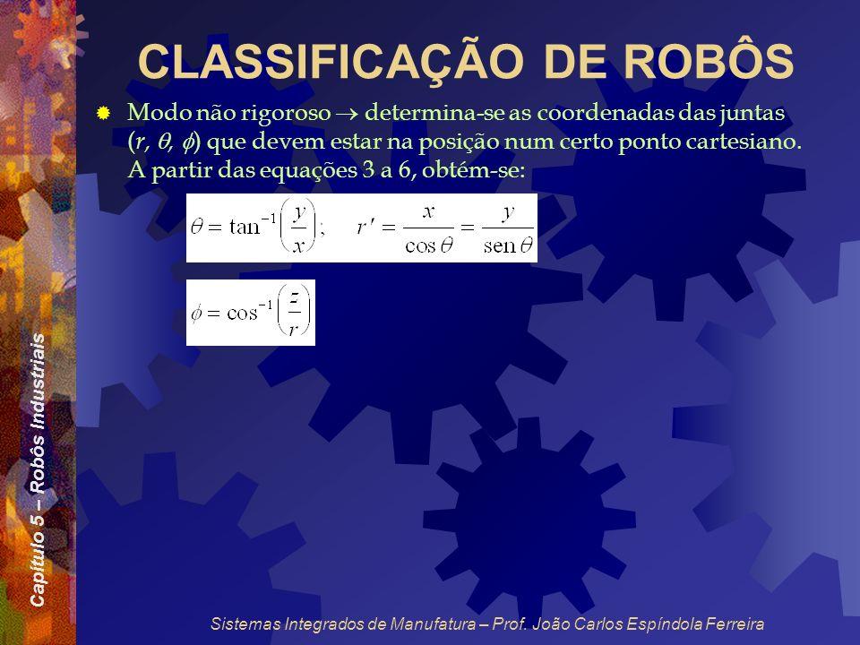 Capítulo 5 – Robôs Industriais Sistemas Integrados de Manufatura – Prof. João Carlos Espíndola Ferreira CLASSIFICAÇÃO DE ROBÔS Modo não rigoroso deter