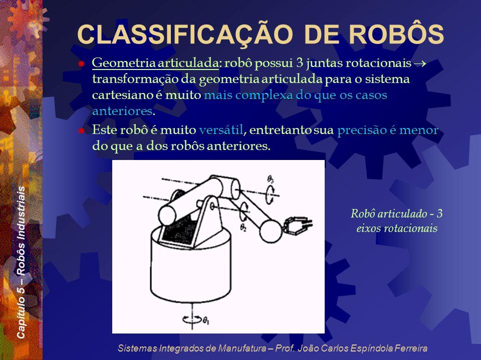 Capítulo 5 – Robôs Industriais Sistemas Integrados de Manufatura – Prof. João Carlos Espíndola Ferreira CLASSIFICAÇÃO DE ROBÔS mais complexa do que os