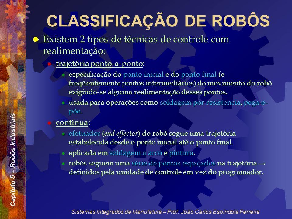 Capítulo 5 – Robôs Industriais Sistemas Integrados de Manufatura – Prof. João Carlos Espíndola Ferreira CLASSIFICAÇÃO DE ROBÔS Existem 2 tipos de técn