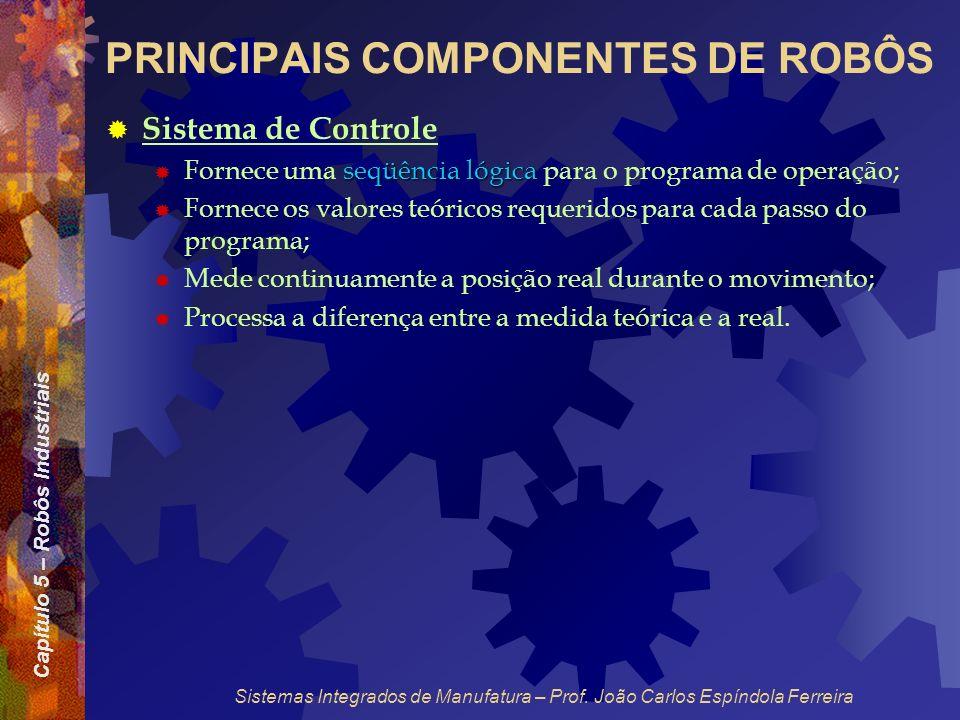 Capítulo 5 – Robôs Industriais Sistemas Integrados de Manufatura – Prof. João Carlos Espíndola Ferreira PRINCIPAIS COMPONENTES DE ROBÔS Sistema de Con