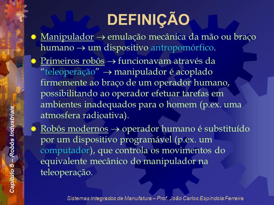 Capítulo 5 – Robôs Industriais Sistemas Integrados de Manufatura – Prof. João Carlos Espíndola Ferreira DEFINIÇÃO antropomórfico Manipulador emulação