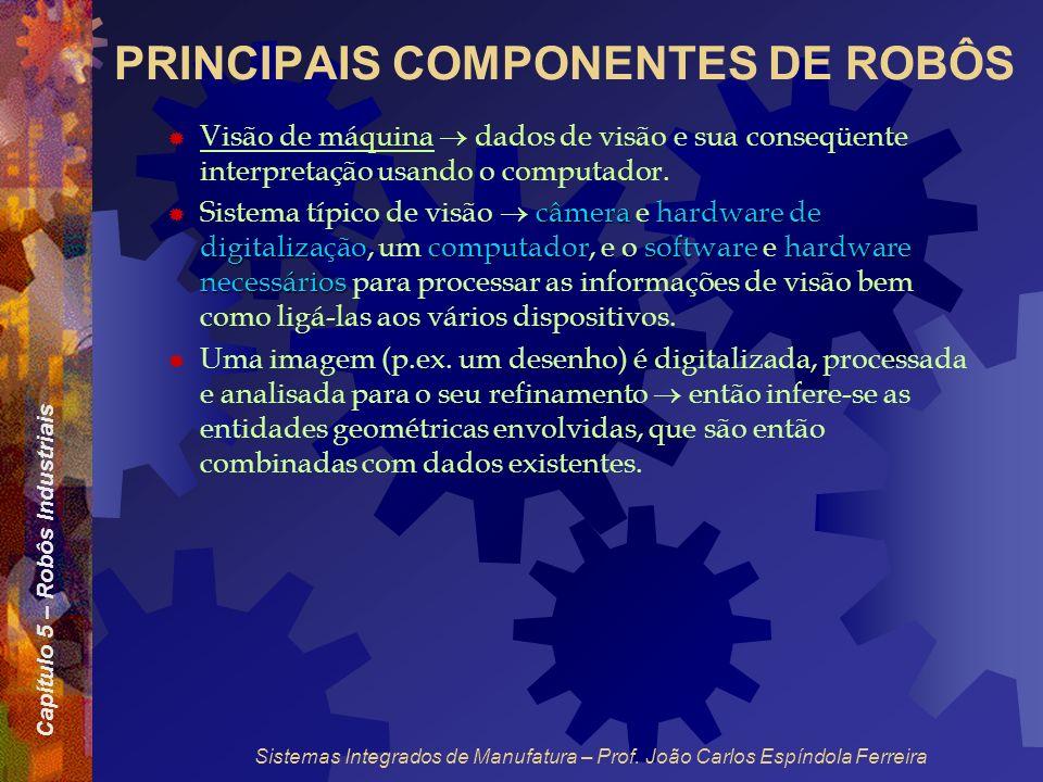 Capítulo 5 – Robôs Industriais Sistemas Integrados de Manufatura – Prof. João Carlos Espíndola Ferreira PRINCIPAIS COMPONENTES DE ROBÔS Visão de máqui