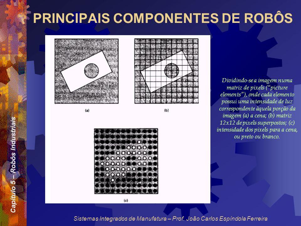 Capítulo 5 – Robôs Industriais Sistemas Integrados de Manufatura – Prof. João Carlos Espíndola Ferreira PRINCIPAIS COMPONENTES DE ROBÔS Dividindo-se a