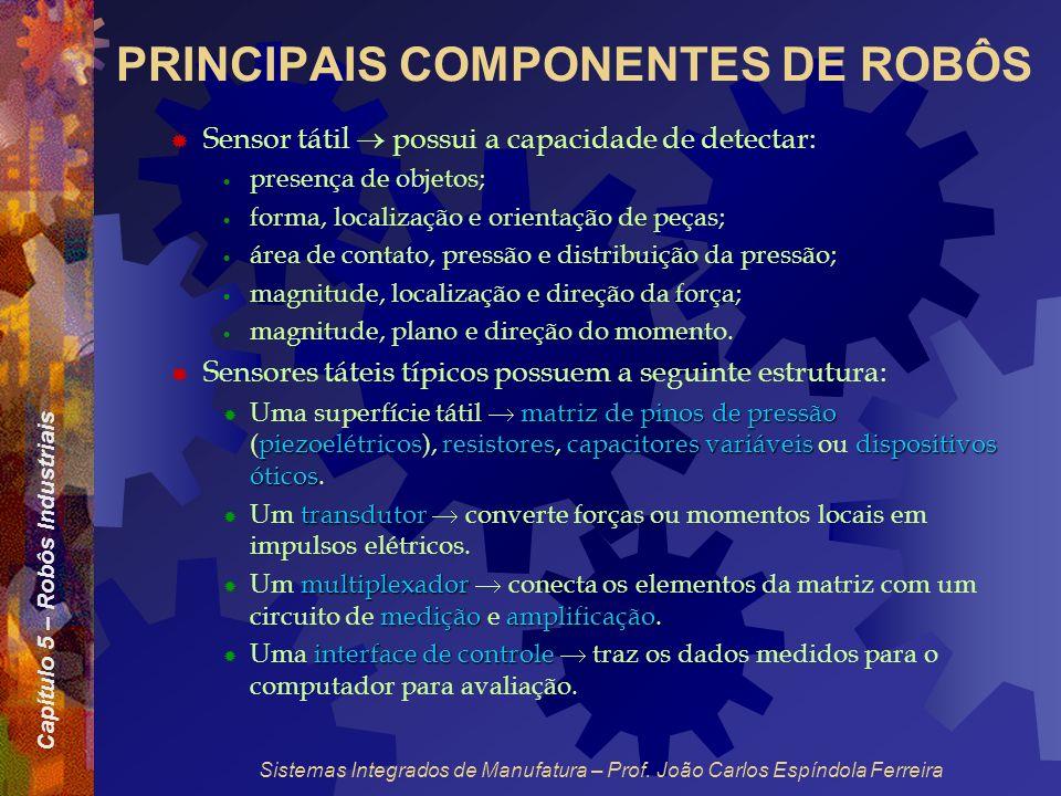 Capítulo 5 – Robôs Industriais Sistemas Integrados de Manufatura – Prof. João Carlos Espíndola Ferreira PRINCIPAIS COMPONENTES DE ROBÔS Sensor tátil p