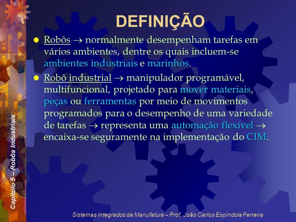 Capítulo 5 – Robôs Industriais Sistemas Integrados de Manufatura – Prof. João Carlos Espíndola Ferreira DEFINIÇÃO ambientes industriais marinhos Robôs