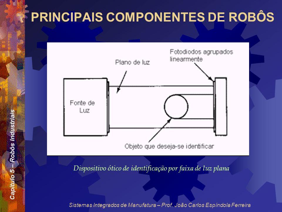 Capítulo 5 – Robôs Industriais Sistemas Integrados de Manufatura – Prof. João Carlos Espíndola Ferreira PRINCIPAIS COMPONENTES DE ROBÔS Dispositivo ót