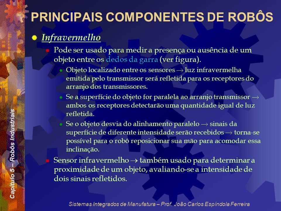 Capítulo 5 – Robôs Industriais Sistemas Integrados de Manufatura – Prof. João Carlos Espíndola Ferreira PRINCIPAIS COMPONENTES DE ROBÔS Infravermelho