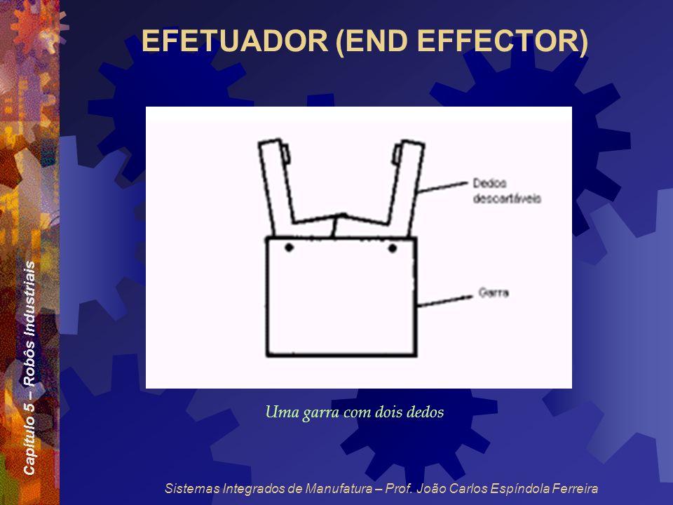 Capítulo 5 – Robôs Industriais Sistemas Integrados de Manufatura – Prof. João Carlos Espíndola Ferreira EFETUADOR (END EFFECTOR) Uma garra com dois de