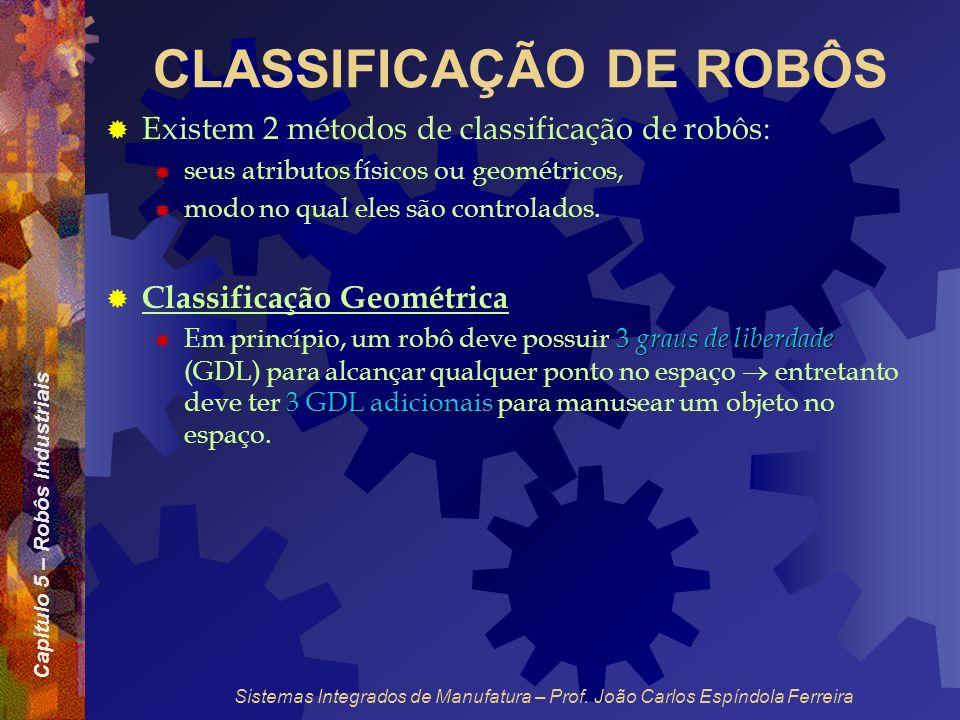 Capítulo 5 – Robôs Industriais Sistemas Integrados de Manufatura – Prof. João Carlos Espíndola Ferreira CLASSIFICAÇÃO DE ROBÔS Existem 2 métodos de cl